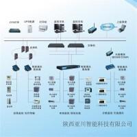 西安变配电室电力运维平台和多功能仪表