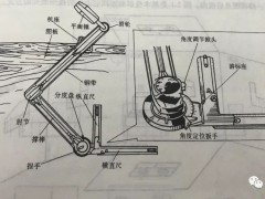 机械图纸该怎么看,测测你是机械行业的内行还是外行?